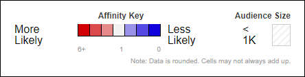 Affinity_key.png